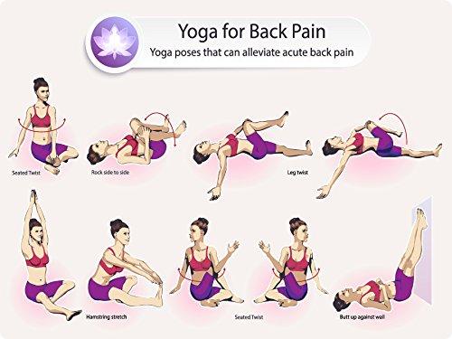 yoga chart poster - 9