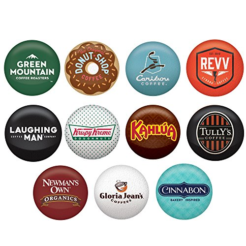 Keurig Coffee Lovers' Collection Sampler Pack, Single Serve K-Cup Pods, Compatible with all Keurig 1.0/Classic, 2.0 and K-Café Coffee Makers, Variety Pack, 40 Count by Variety Packs (Image #1)