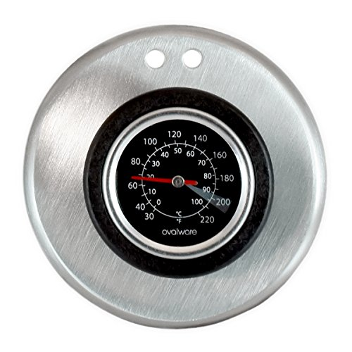 Thermometer Lid For RJ3 Drip K