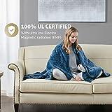 Premium Faux Fur Heated Blanket | Soft Heated Throw