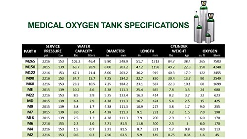 Aluminum Medical Oxygen Cylinder Tank New Catalina