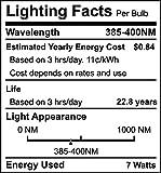 Onforu LED Black Lights Bulb, 7W A19 E26