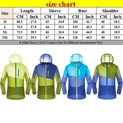 Zhhlinyuan Fashion High Quality Men's Anti-UV Jacket Lightweight Waterproof Rainproof Coat ArmyGreen