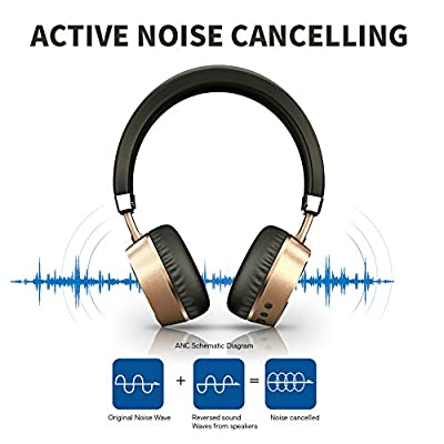 Noise Cancelling Headphones Wireless Bluetooth headphones On Ear By Meidong Headphones With Mic 8hs Playing Time For Cellphone Tablet Mp3 MP4 by meidong