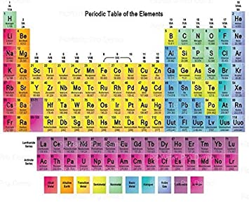photograph regarding Printable Periodic Table of Elements referred to as 1/4 Sheet - Periodic Desk of Components Birthday - D20127
