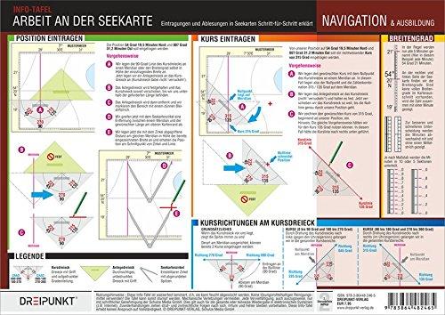 Arbeit an der Seekarte: Eintragungen und Ablesungen in Seekarten Schritt für Schritt erklärt