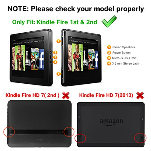 AMAZON KINDLE FIRE HD 2ND GENERATION DRIVER FOR WINDOWS 10