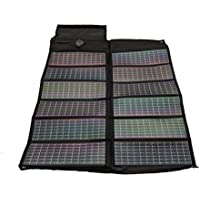 PowerFilm 10 Watt Foldable Solar Panel