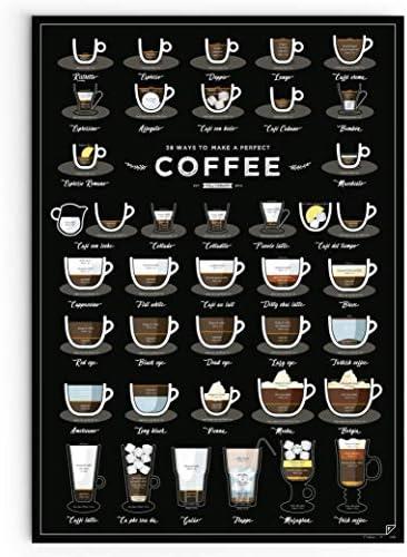 ملصق القهوة Follygraph 38 طريقة لصنع قهوة مثالية فن القهوة الصور الطباعة مقاس Din A2 A2 Amazon Ae