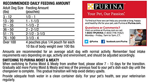Purina Moist & Meaty Burger with Cheddar Cheese Flavor Adult Dry Dog Food 3