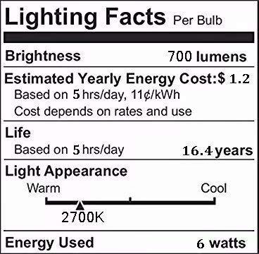 CRLight 6W 700LM Dimmable LED Edison Bulb 2700K Warm White, 60W Equivalent E26 Medium Base, Vintage ST64 Clear Glass LED Filament Light Bulbs, Pack of 6