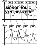 Book cover image for Monophonic Synthesizers