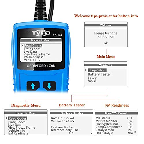 Tvird OBD 2 Scanner Universal Car Engine Fault Code Reader Classic Enhanced Diagnostic Scan Tool - Black and Blue by Tvird (Image #3)
