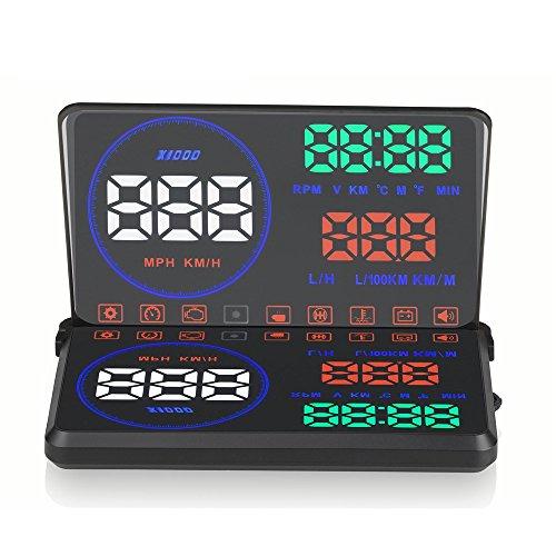 COOCHEER Interface Temperature Consumption Measurement product image