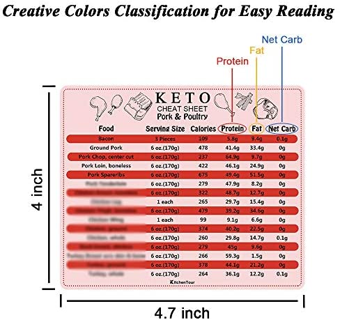 KitchenTour Keto Cheat Sheet Magnets 10 Pcs Ketogenic Diet Food Ingredients Charts of Colors Classification for a Healthy Lifestyle 2