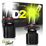 Best D2s - BPS Lighting D2 LED Headlight Bulbs, 8000LM 40W Review