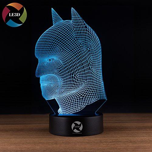 Led Lighting Effects On Bats - 1
