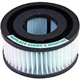Dirt Devil Vibe Quick & Extreme Vacuum Type F-15 Hepa Filter...
