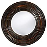 Howard Elliott 37004 Canton Mirror Review