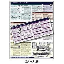 PhotoBert Digital PhotoCourse on a Card CheatSheet for Digital Photography