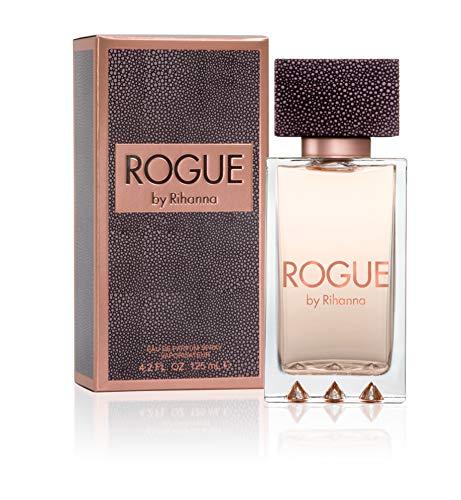Rihanna Perfumes