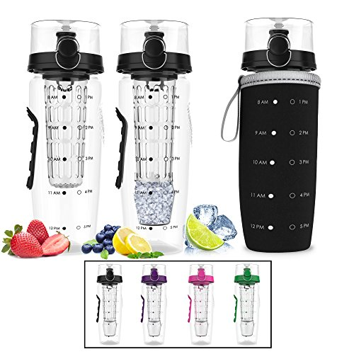 Bevgo Infuser Water Bottle – Large 32oz - Hydration Timeline Tracker – Detachable Ice Gel Ball With Flip Top Lid - Quit Sugar - Save Money - Multiple Colors with Recipe Gift Included (Gift Baskets To Go)