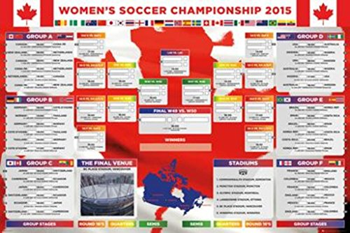 World Cup Winners (Womens World Cup 2015 Soccer Sports Poster 36x24)