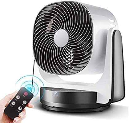 Ventilador de Circulación de Aire de Turbina - Ventilador de Aire ...