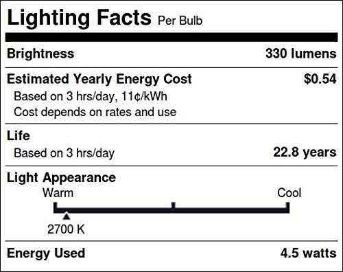 Philips LED Dimmable B12 Soft White Light Bulb with Warm Glow Effect 330-Lumen, 2700-2200-Kelvin, 4.5-Watt (40-Watt Equivalent), E26 Base, Clear, 10-Pack