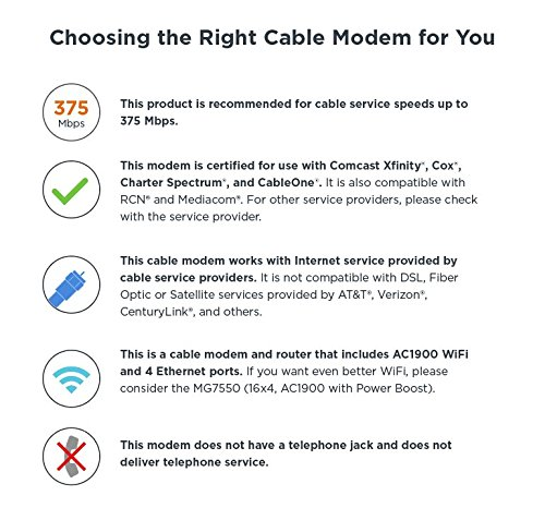 Time Warner Cable Quote: Motorola 16x4 High-Speed Cable Gateway With WiFi, 686 Mbps