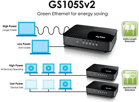 Zyxel 5-Port Gigabit Ethernet Switch for Gaming and Media [GS105SV2