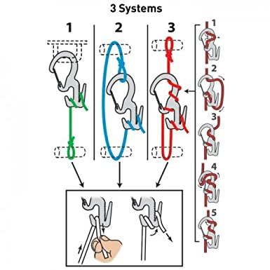 Nite Ize mosquet/ón tensor de cuerda de figura de 9