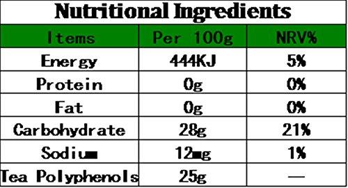 Luxtea® Premium China Matcha Green Tea Powder 100% Natural Organic Matcha Tea (Grade A, 500g)