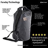 Silent Pocket Waterproof Faraday Dry Bag
