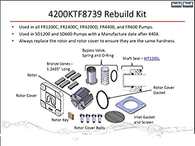 51zqaUHuyDL._SX385_ amazon com fill rite 4200ktf8739 rebuild kit for 600, 1200, 2400 fill rite fr1200c wiring diagram at alyssarenee.co