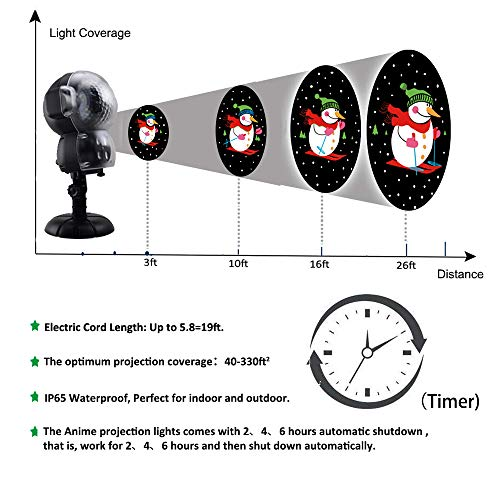 UPODA Christmas LED Snowfall Halloween Waterproof with Remote Control Timer and Music Player Anime Snow Light Projector for Outdoor Wedding Xmas Holiday Party Decorations by UPODA (Image #5)