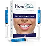 Remineralizing Gel, Teeth Sensitivity Treatment, Enamel Repair, 60 Apps, Remineralization Gel, Desensitizing Gel, Teeth Remineralization, Tooth Desensitizer, Remineralize Teeth, Tooth Sensitivity