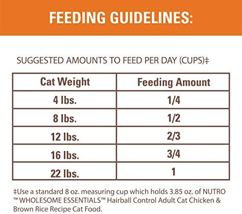 Nutro Wholesome Essentials Hairball Control Adult Dry Cat Food, Chicken 9