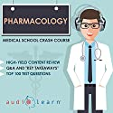 Pharmacology: Medical School Crash Course Audiobook by  AudioLearn Medical Content Team Narrated by Bhama Roget, Dr. John P. Sullivan