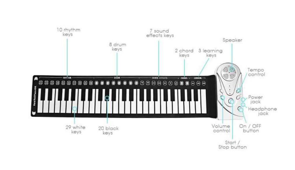 CE-LXYYD Portátil, 49 Teclas, Enrollable Flexible, Piano de ...
