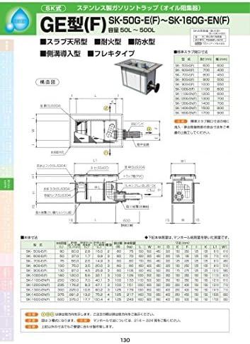GE型(F) SK-50G-E(F) 耐荷重蓋仕様セット(マンホール枠:ステンレス / 蓋:溶融亜鉛メッキ) T-2