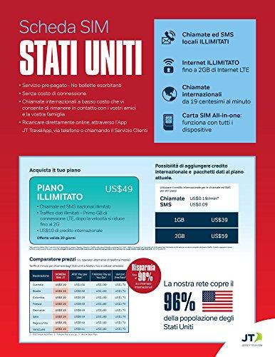 Telestial Grenzenlose USA SIM-Karte mit unbegrenzte: Amazon.de ...