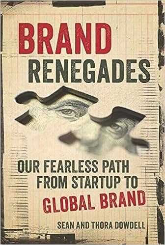 Branding, Marketing, Partnerships and Business – Branding Renegades