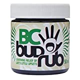 Bud Rub for Sore Joints and Muscles