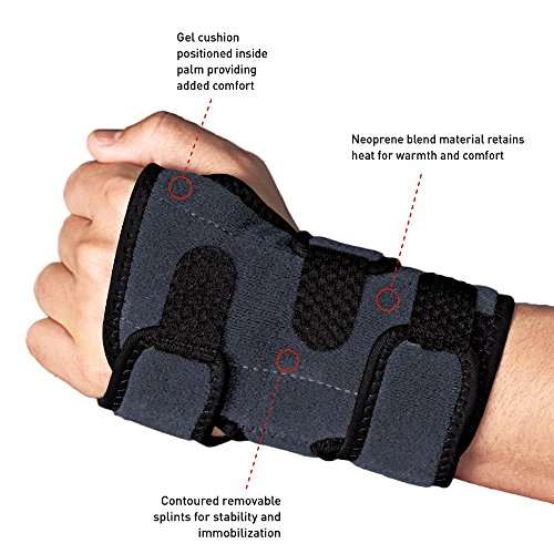 Buy ace wrist brace carpal tunnel
