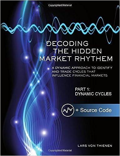Decoding The Hidden Market Rhythm - Part 1: Dynamic Cycles ...