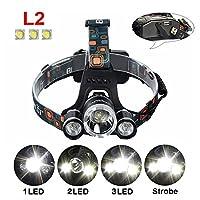 4 Modes Super Bright 5000 Lumens 3 * CRE...