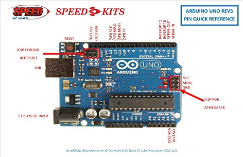 The official arduino starter kit deluxe bundle with make