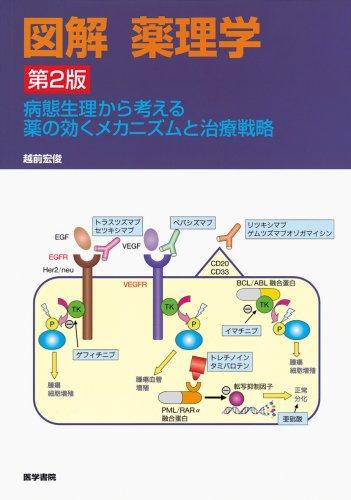 Zukai yakurigaku : Byōtai seiri kara kangaeru kusuri no kiku mekanizumu to chiryō senryaku Text fb2 ebook
