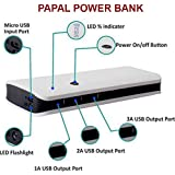 Papal Electronics Private Limited 13,000 mAh Power Bank With Digital Display, Torch, Light Weight, Fast Charge